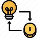 bulb, coin, economy, exchange, finance, idea, money
