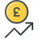 coins, currency, finance, increase, money, pound, stock icon