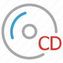 cd, compact cd, disk, save icon
