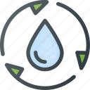recycle, water icon
