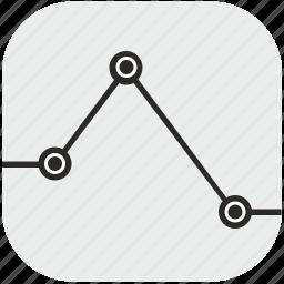 chart, data, economic, graphic, max, maximum, report icon