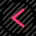 back, backwards, point icon