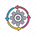 gear, management, refresh, reload, setting
