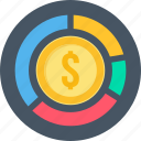 coin, commerce, digital, ecommerce, electronic, money, world icon