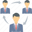 business, businessman, cycle, employee, team, work, work cycle icon