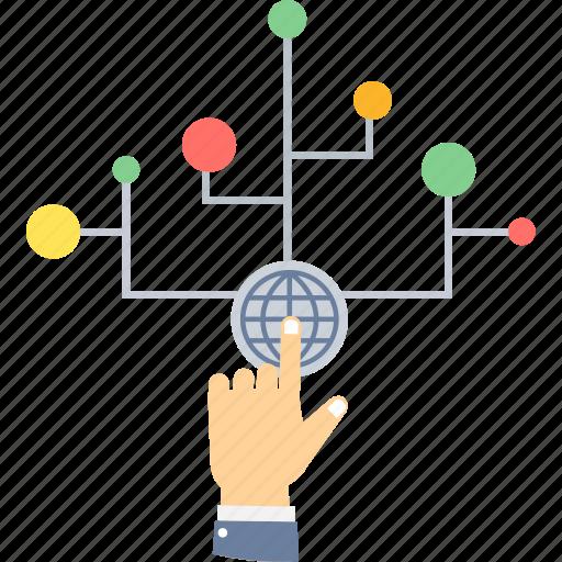 communication, connection, globe, internet, network, web, world icon