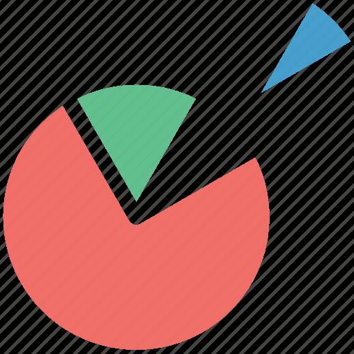 analytics chart, analytics pie chart, business chart, chart, circle chart, financial chart, pie chart icon