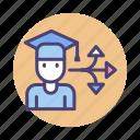career, choice, career choice, career path, career pathway, pathway
