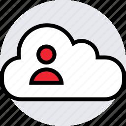 activity, cloud, data, internet, online, save icon
