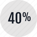 data, fourty, info, infographic, information, percent, rate icon