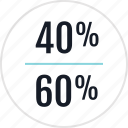 data, fourty, info, infographic, information, percent, sixty icon