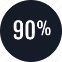 data, info, infographic, information, ninety, percent, rate icon