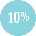 data, info, infographic, information, percent, rate, ten icon