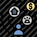 asset, estate, ownership, property, want icon