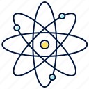 atom, core, electron, energy, molecule, nuclear, science