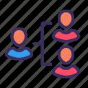 leader, branch, team, structure
