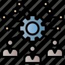 technology, organization, marketing, development, control, internet