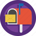 email, mail, mailbox, message, receive, send icon