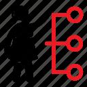 female, female icon, girl, organization, stickman, structure icon