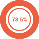 percent, rate, revenue, seventy eight icon