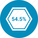 fifty four, percent, rate, revenue icon