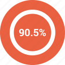 data, information, ninety, percent icon