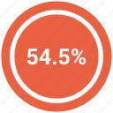 fifty, four, percent, rate, revenue icon