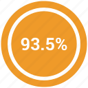 nine three, percent, rate, revenue icon