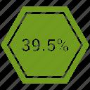 percent, rate, revenue, thirty nine