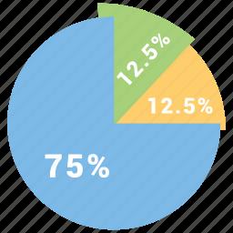 chart, pie, pie chart, statistics icon