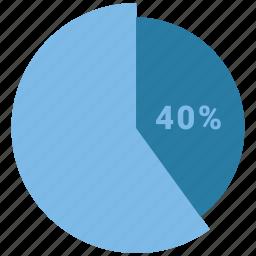 analytics, chart, pie icon