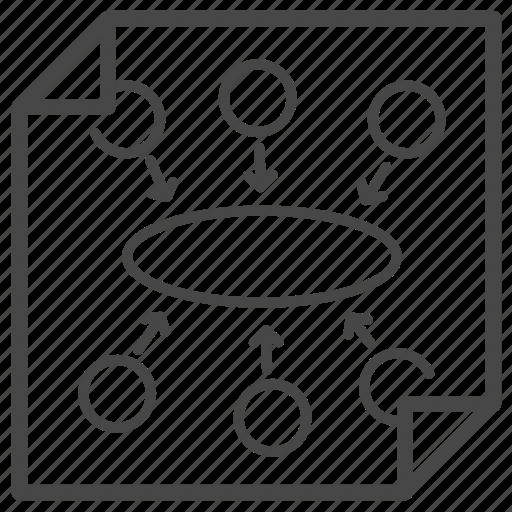 mind map, plan, planning, strategic, strategy icon