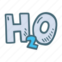 drink, h2o, hydrate, water icon