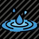 water, drop, liquid, droplet