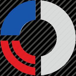 america, democratic, label, round, usa icon