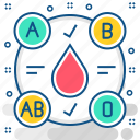 blood, blood group, blood sample, group, sample, test icon
