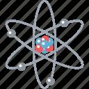 nuclear, molecule, orbit, proton, atom, orbital