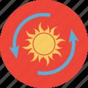 energy, renewable energy, reusable energy, solar energy, sun icon