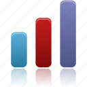 bar, business, chart, charts, diagram, finance, graph, graphs, polls, report, statistics icon
