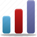 analytics, bar, bars, business, chart, charts, diagram, finance, financial, graph, graphs, polls, report, statistics icon