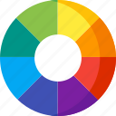 color, wheel, art, design, paint, settings, tool