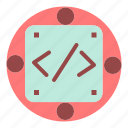 code, custom, implementation, management, produc icon