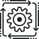 automation, development, flow, operation, system, work, workflow