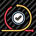 agile, iteration, scrum, sprint