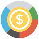 business analysis, business growth, financial analytics, investment, pie chart analysis icon
