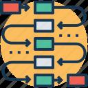 procedure planning, marketing plan, action plan, project management, strategic planning icon