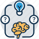 brain, brainstorming, creative mind, intelligence, skills icon