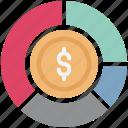 circle chart, circular chart, diagram, donut graph, donuts, infographic, statistics