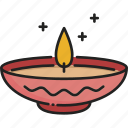 arabian, candle, culture, islam, muslim, prayer, religion
