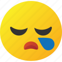 cry, emoticon, tired icon